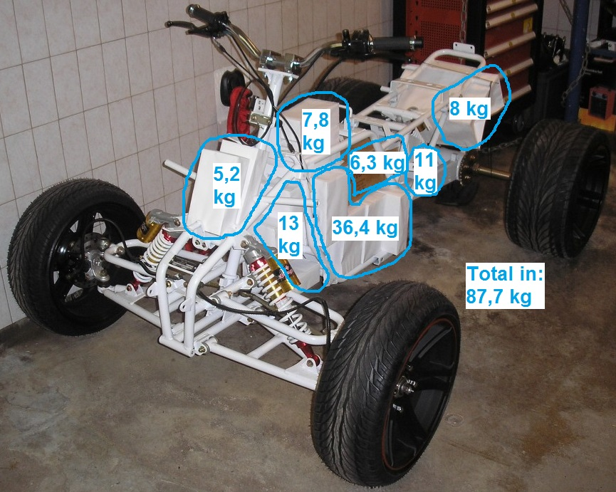 E-Streetquad Weight difference before and after conversion