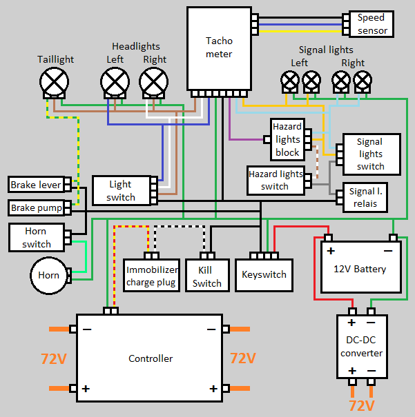 bms wiring diagram wiring diagram and schematic design victron battery management system bms 12 200