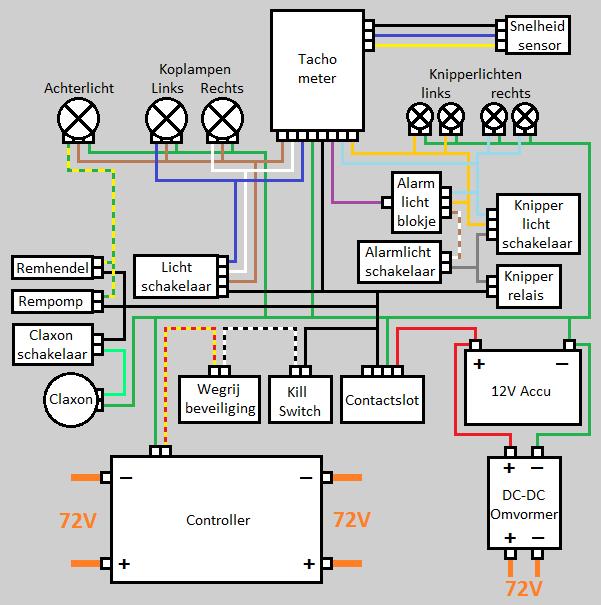 E-Streetquad 12V elektrisch schema