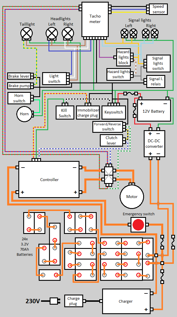 e streetquad blog wiring diagram for high voltage rh e streetquad nl high voltage wiring of heat pump air handler high voltage wiring diagrams
