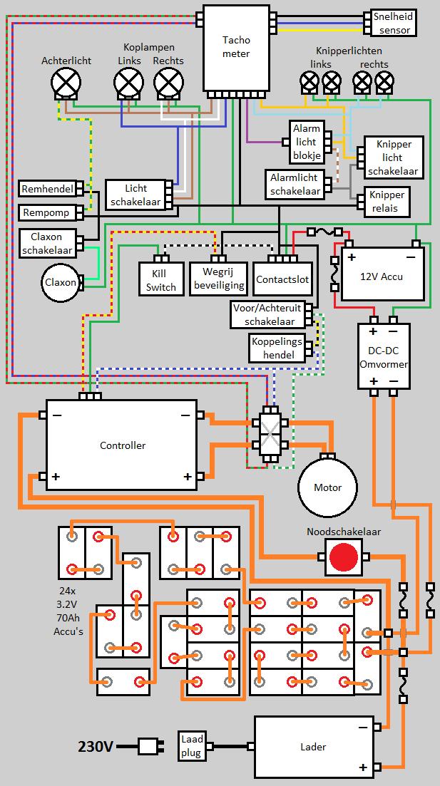 E-Streetquad Elektrisch schema voor hoogspanning