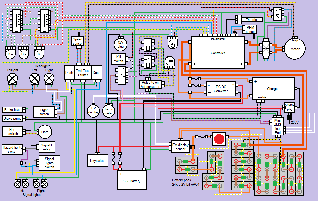 E-Streetquad Complete wiring diagram and a new working tachometer